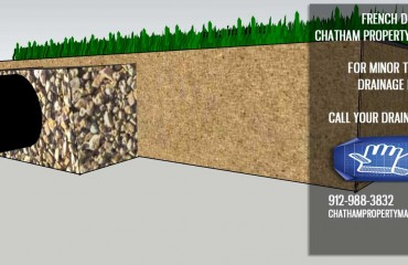 French Drain illustration